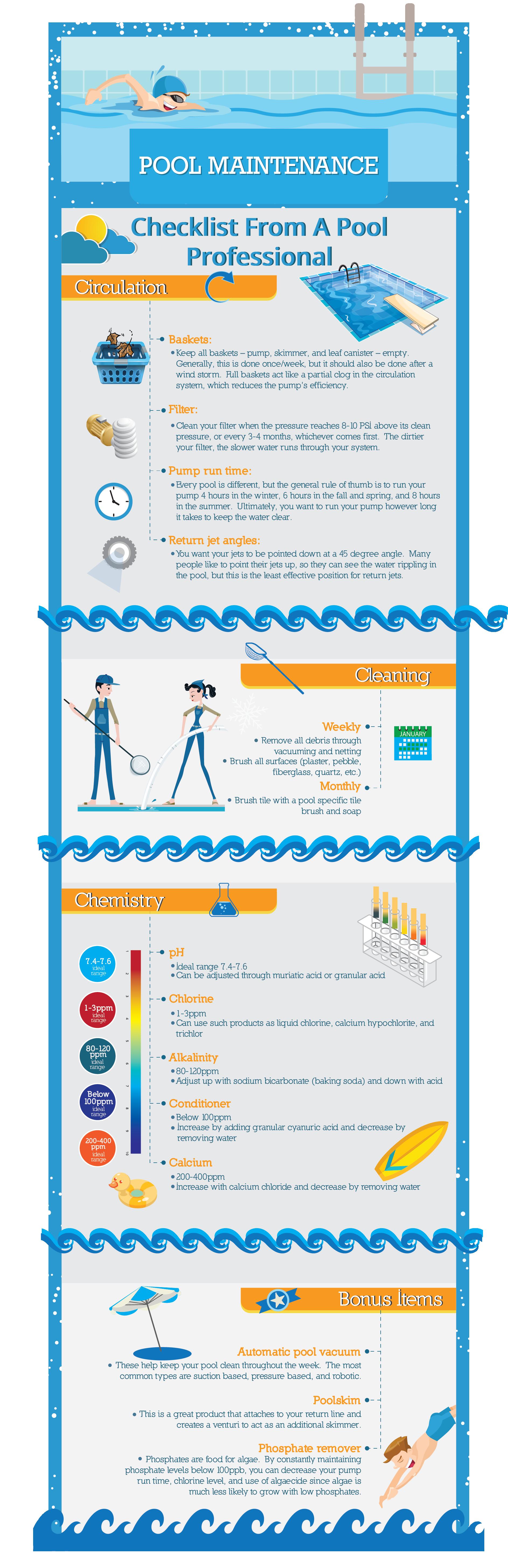 Irvine Pool Maintenance Checklist